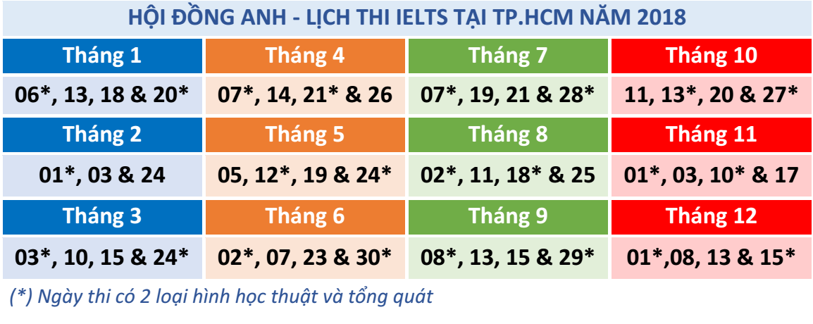 lich thi ielts hoi dong anh